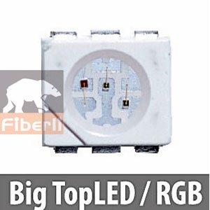 Big Topled / RGB