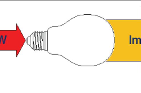 بهره ی روشنایی