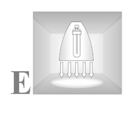 شدت روشنایی E