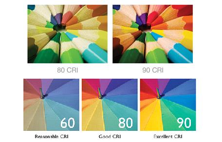 مقایسه رنگ اجسام زیر نور لامپ هایی با نمود رنگ مختلف و دمای رنگ یکسان