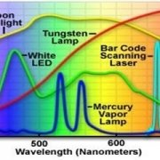 دستگاه اسپکترورادیومتر طیف سنج نور