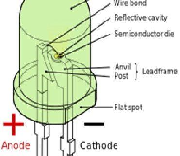 دیود های نوری (لامپهای LED)