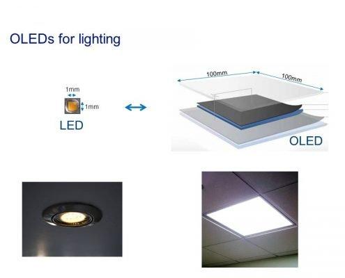 کاربرد لامپ OLED