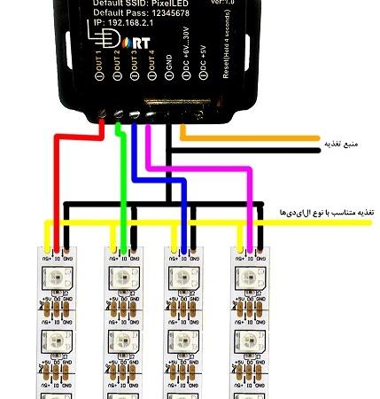 کنترلر چهار کانال ال ای دی آدرس پذیر وای فایledart